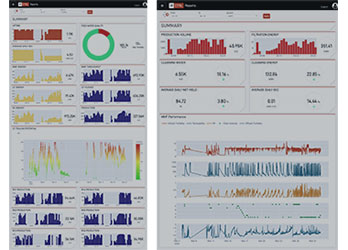 IntelliFlux Controls Introduces New Reporting Toolkit for Automated Plant Performance Reporting